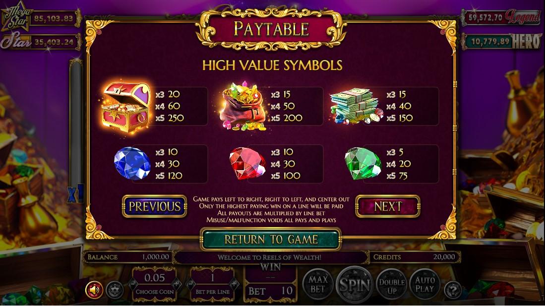 Игровой автомат Reels of Wealth