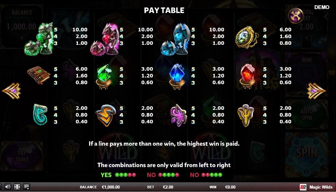 Magic Wilds игровой автомат