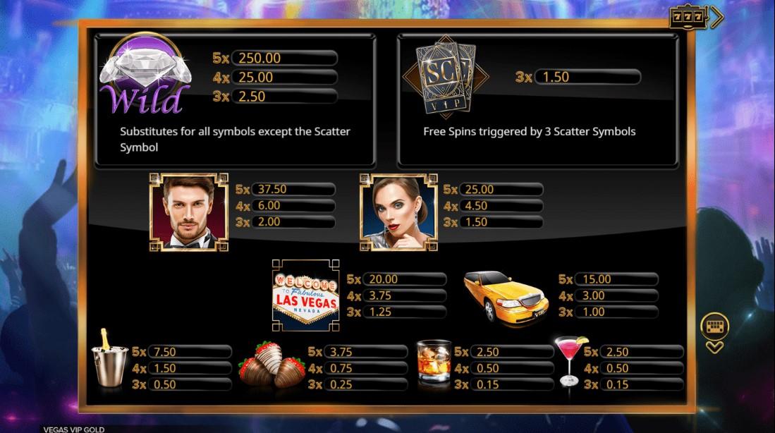 Бесплатный слот Vegas VIP Gold