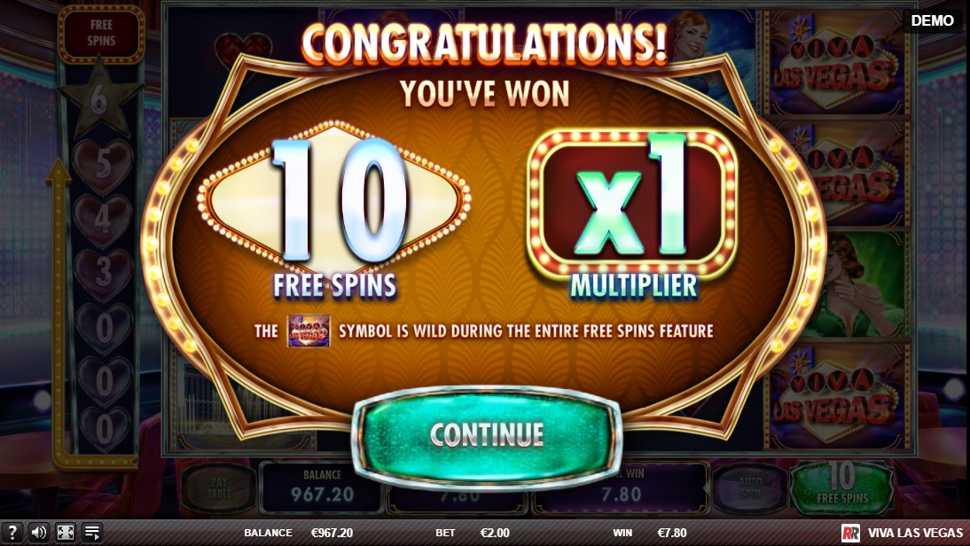 Viva Las Vegas играть онлайн