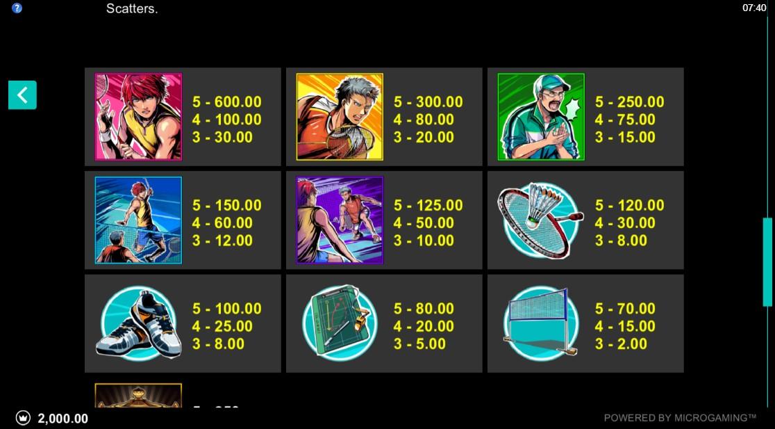 Игровой автомат Badminton Hero