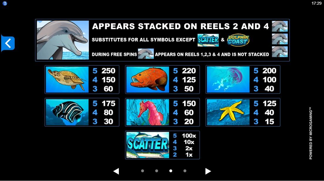 Dolphin Coast игровой автомат