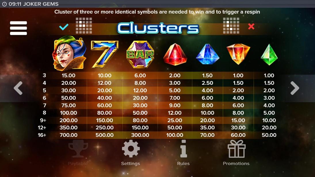 Игровой автомат Joker Gems