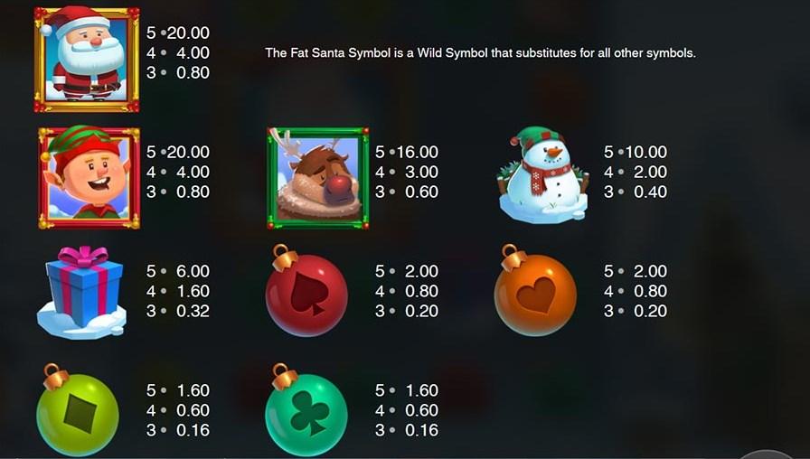 Бесплатный слот Fat Santa