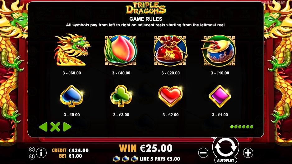 Играть бесплатно Triple Dragons
