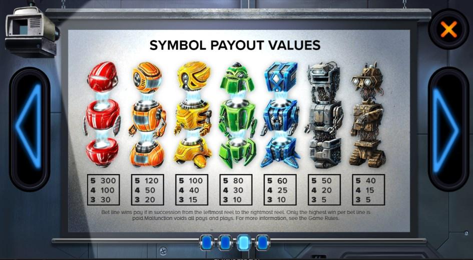 Играть бесплатно Wild-O-Tron 3000