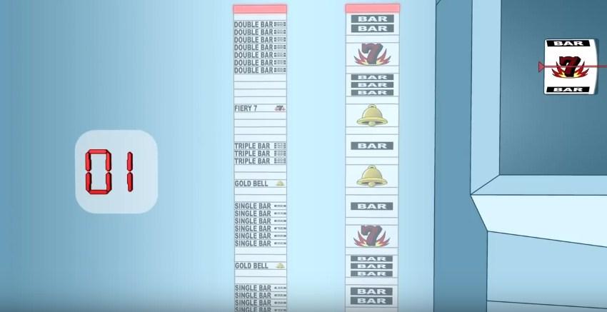 как работают игровые автоматы