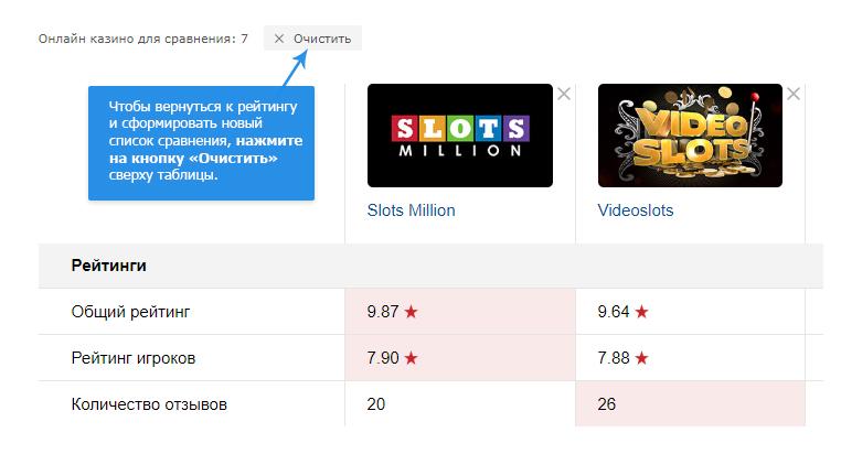 Очистить сравнение казино онлайн