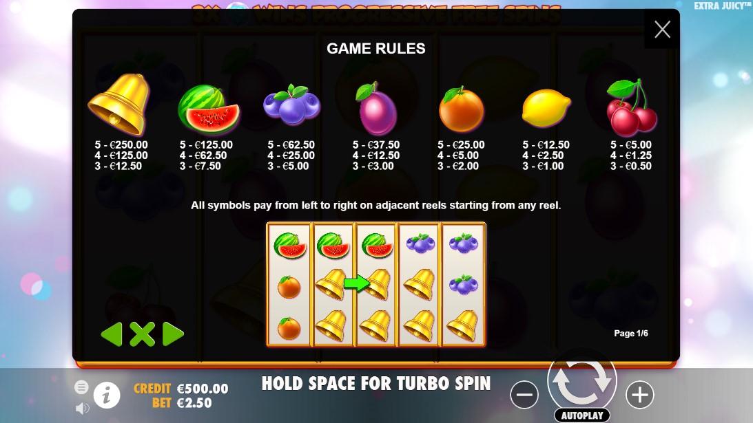 Extra Juicy бесплатный игровой автомат