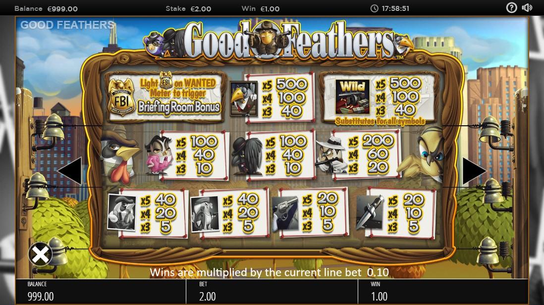 Бесплатный слот GoodFeathers