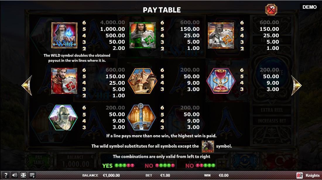 Игровой автомат Knights играть онлайн
