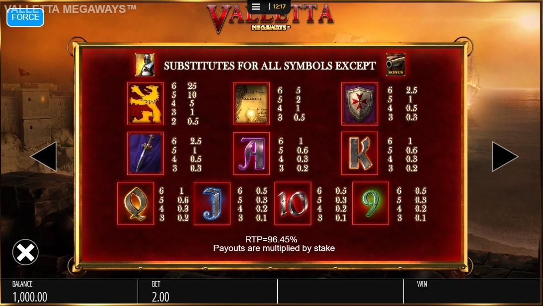 Valletta онлайн слот