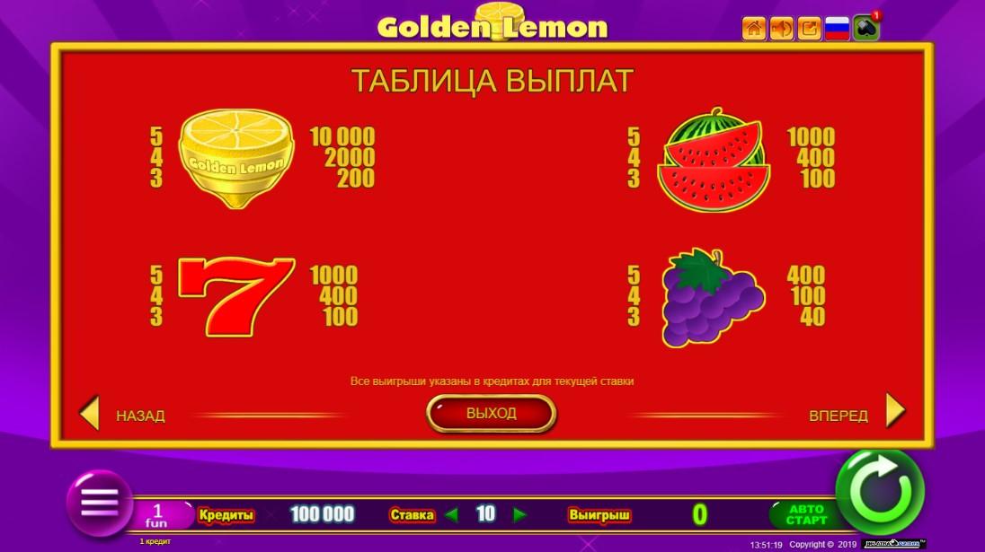Golden Lemon бесплатный слот