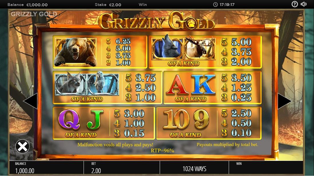 Бесплатный игровой автомат Grizzly Gold