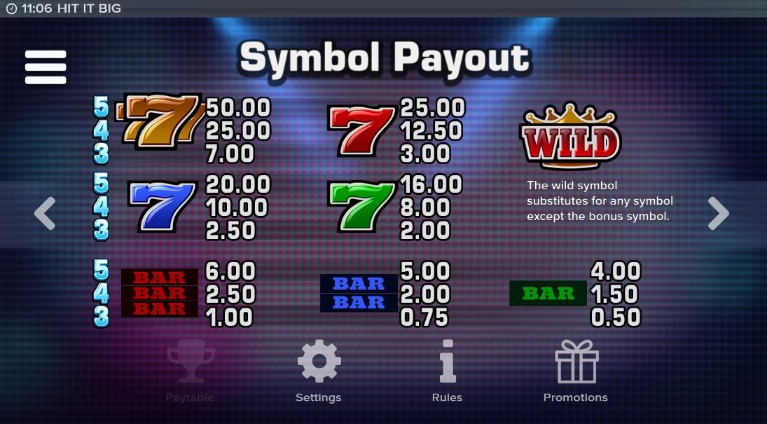 Hit It Big онлайн игровой автомат