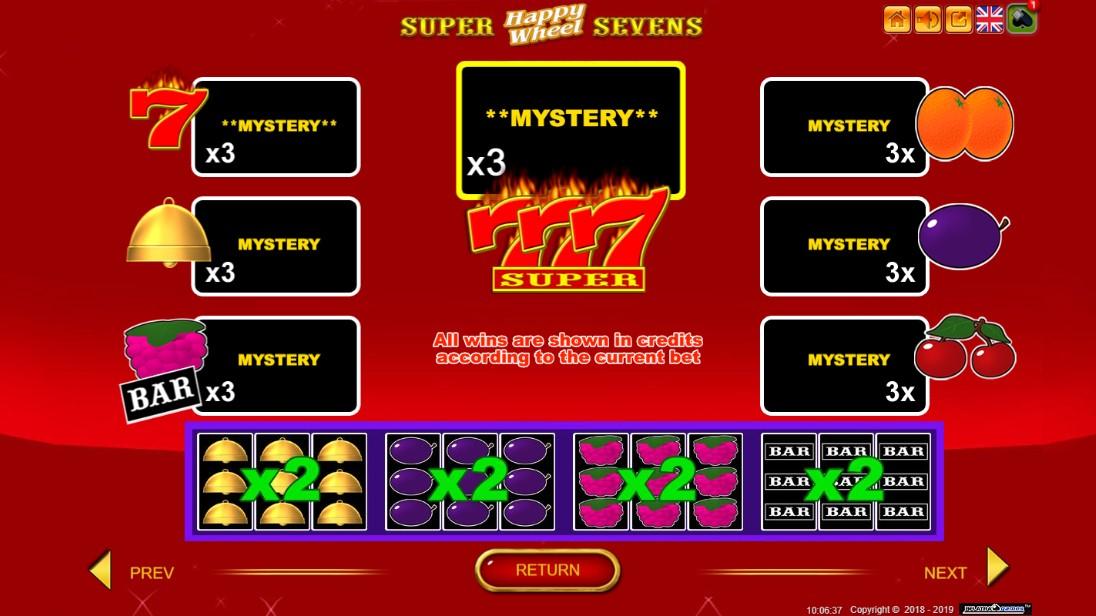 Super Sevens Happy Wheel игровой автомат