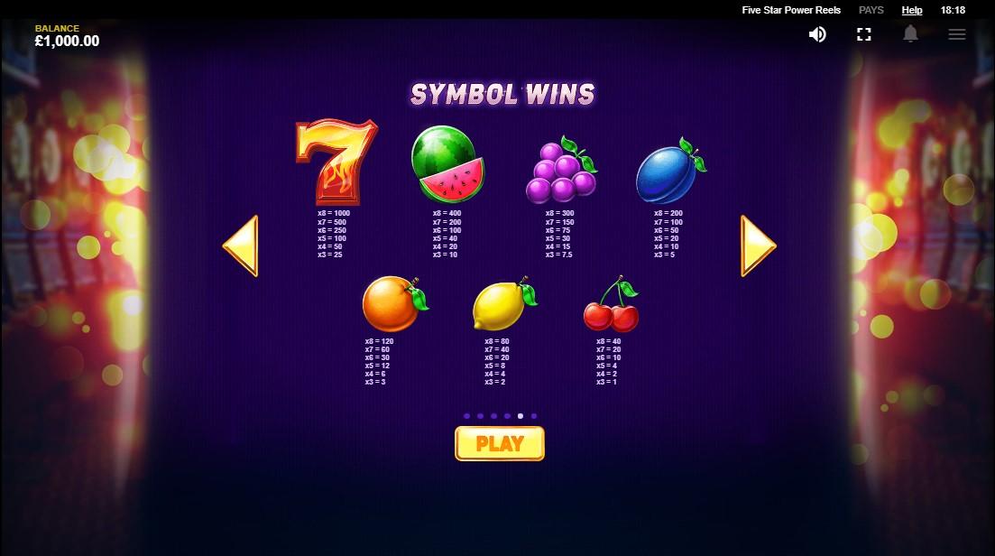 Five Star Power Reels игровой автомат