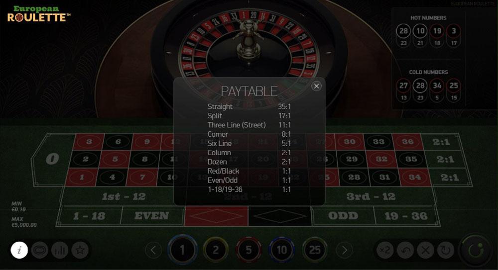 казино европейская рулетка
