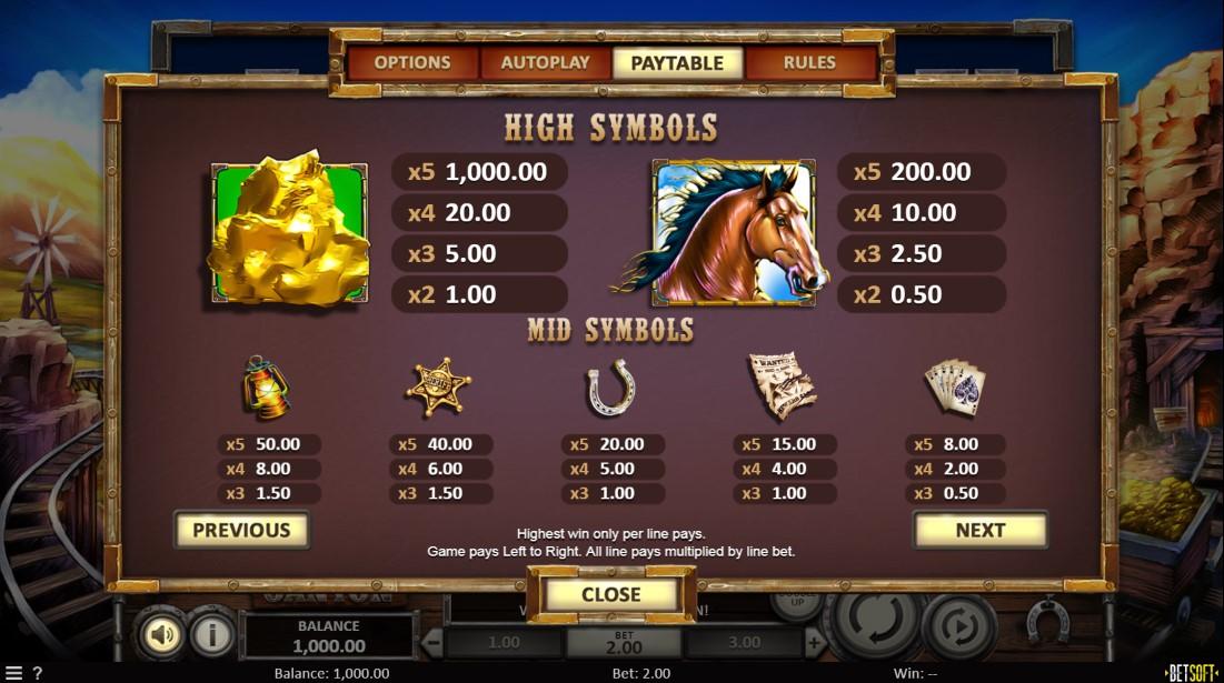 Gold Canyon игровой автомат