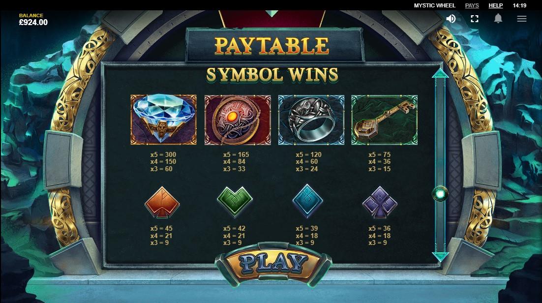 Mystic Wheel играть бесплатно