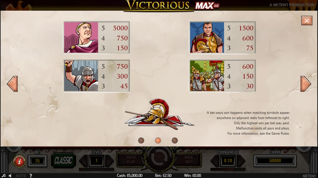 Играть бесплатно Victorious MAX