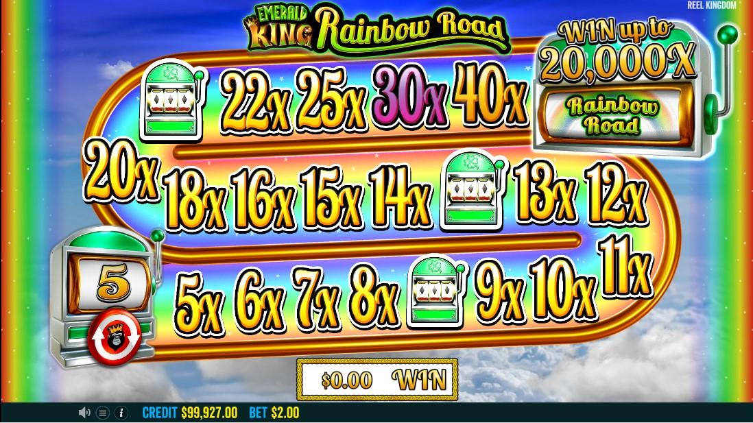 бесплатный слот Emerald King Rainbow Road
